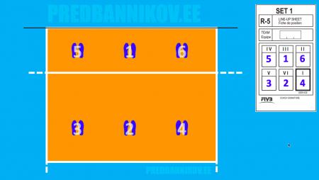О позициях и расстановке игроков (основываясь как на текущих, так и на новой версии правил)